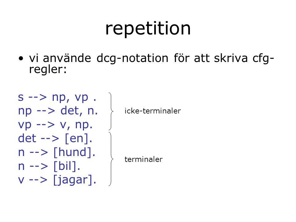 repetition vi använde dcg-notation för att skriva cfg- regler: s --> np, vp.