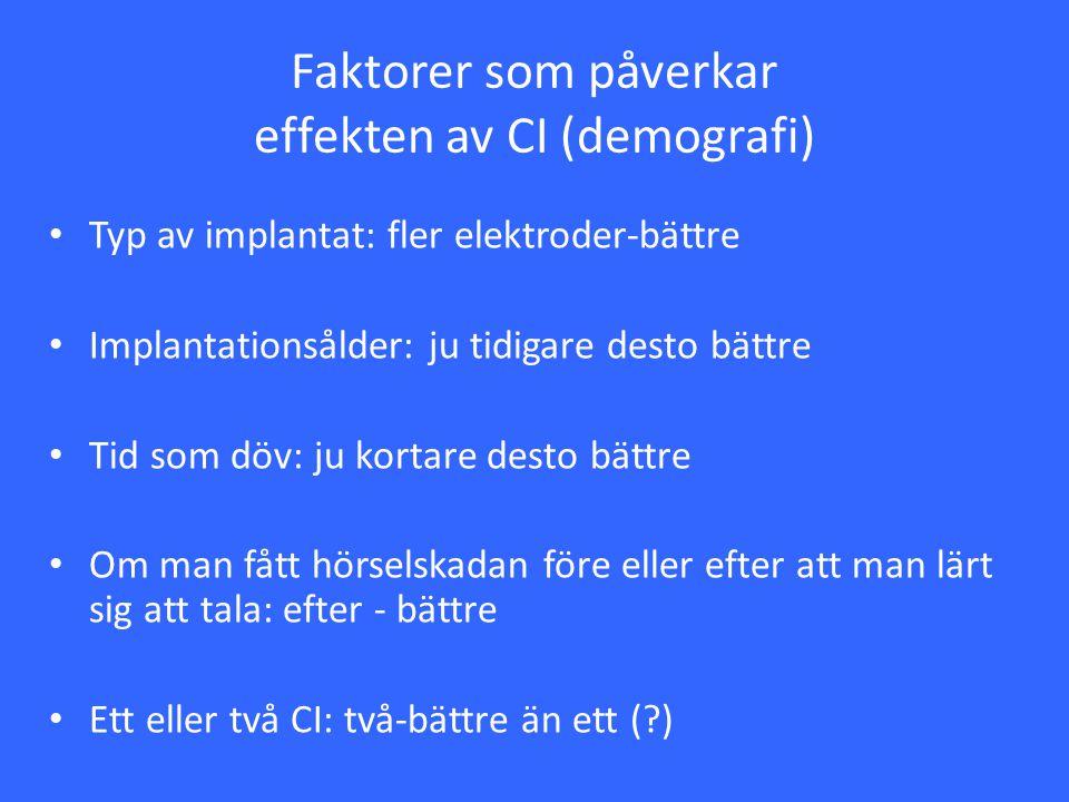 Faktorer som påverkar effekten av CI (demografi) Typ av implantat: fler elektroder-bättre Implantationsålder: ju tidigare desto bättre Tid som döv: ju