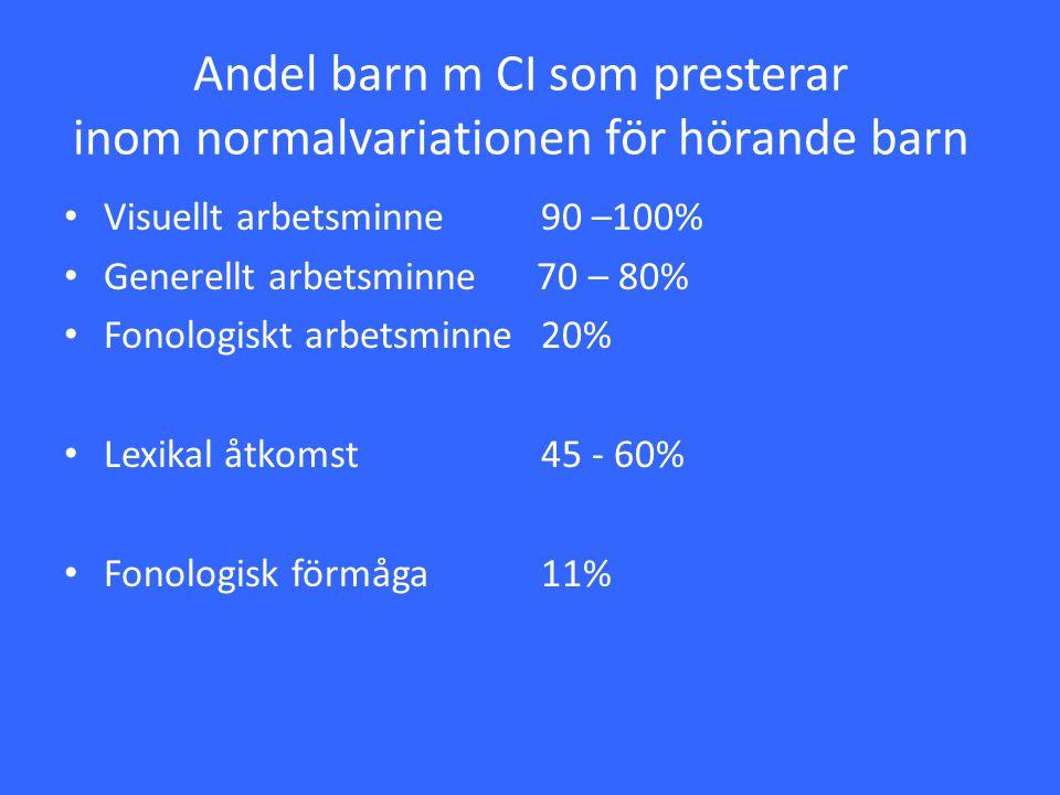 Andel barn m CI som presterar inom normalvariationen för hörande barn Visuellt arbetsminne90 –100% Generellt arbetsminne 70 – 80% Fonologiskt arbetsmi