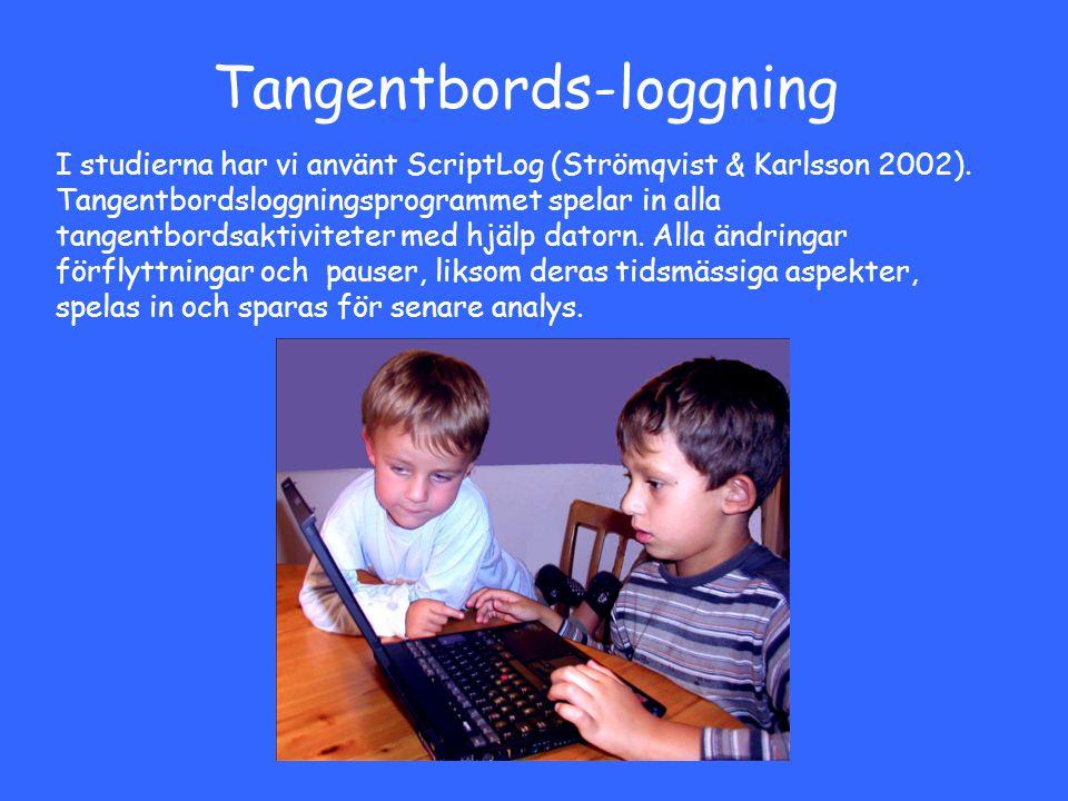 Tangentbords-loggning I studierna har vi använt ScriptLog (Strömqvist & Karlsson 2002). Tangentbordsloggningsprogrammet spelar in alla tangentbordsakt