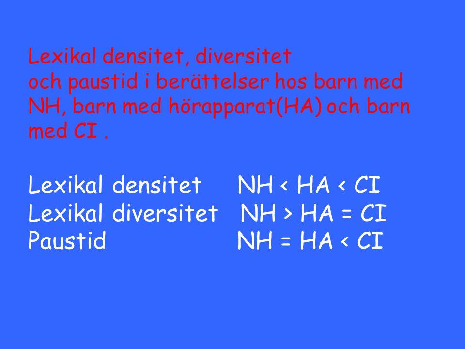 Lexikal densitet, diversitet och paustid i berättelser hos barn med NH, barn med hörapparat(HA) och barn med CI. Lexikal densitetNH HA = CI Paustid NH