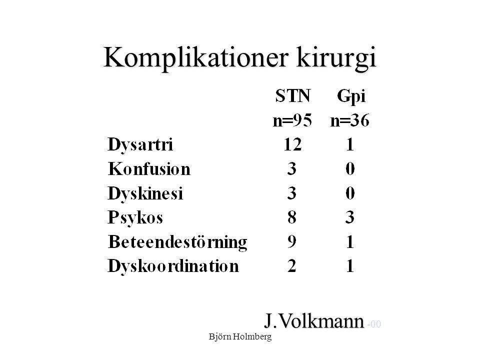 Komplikationer kirurgi J.Volkmann J.Volkmann -00 Björn Holmberg