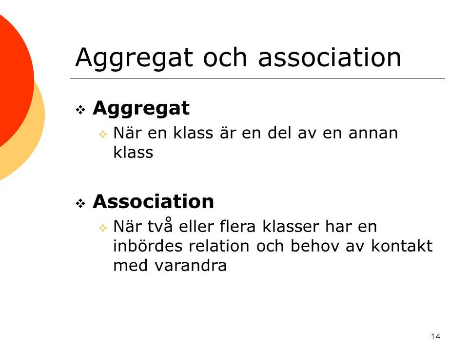 14 Aggregat och association  Aggregat  När en klass är en del av en annan klass  Association  När två eller flera klasser har en inbördes relation