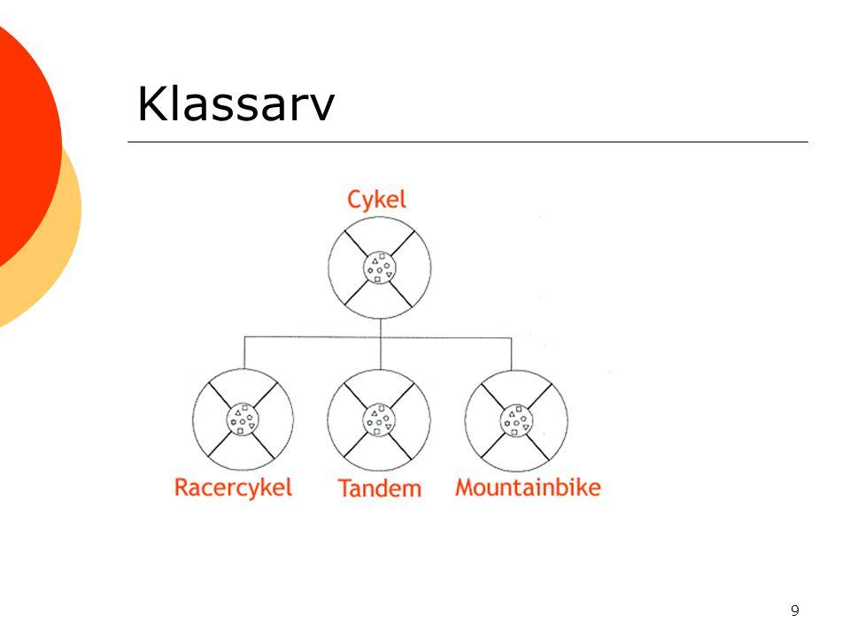 9 Klassarv