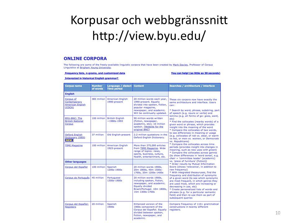 Korpusar och webbgränssnitt http://view.byu.edu/ 10