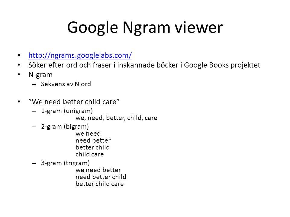 """Google Ngram viewer http://ngrams.googlelabs.com/ Söker efter ord och fraser i inskannade böcker i Google Books projektet N-gram – Sekvens av N ord """"W"""