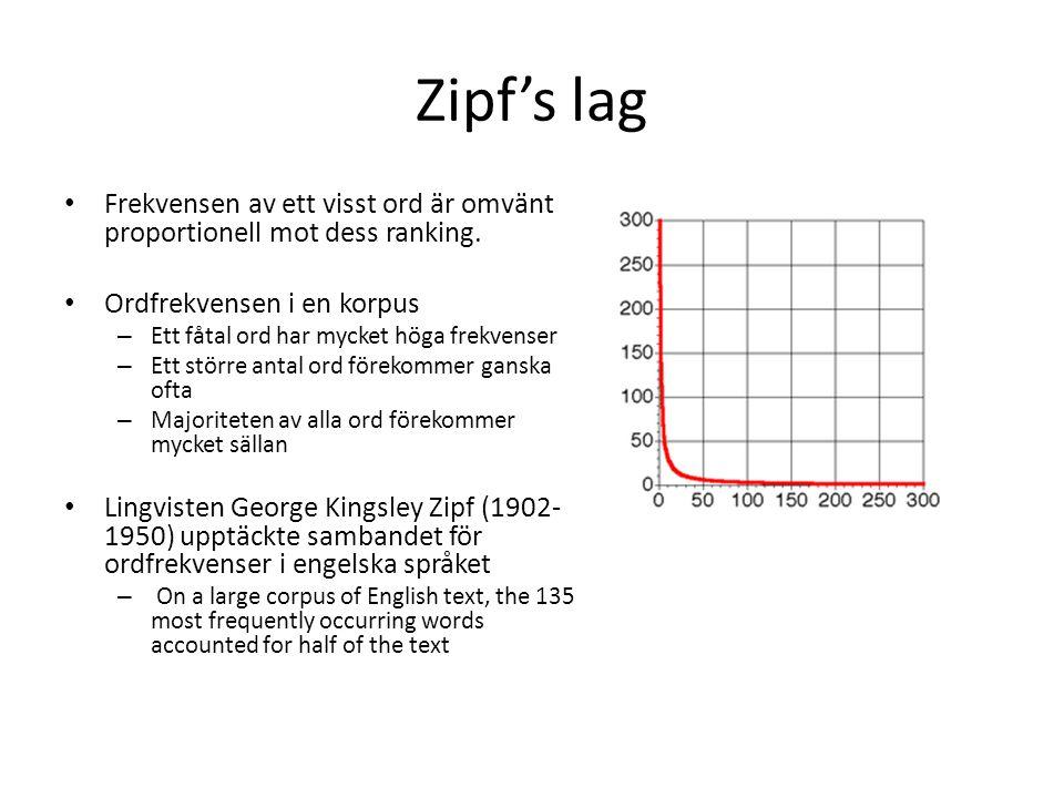 Zipf's lag Frekvensen av ett visst ord är omvänt proportionell mot dess ranking. Ordfrekvensen i en korpus – Ett fåtal ord har mycket höga frekvenser