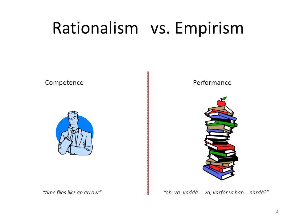 """4 Rationalism vs. Empirism CompetencePerformance """"time flies like an arrow""""""""öh, va- vaddå... va, varför sa han... närdå?"""""""