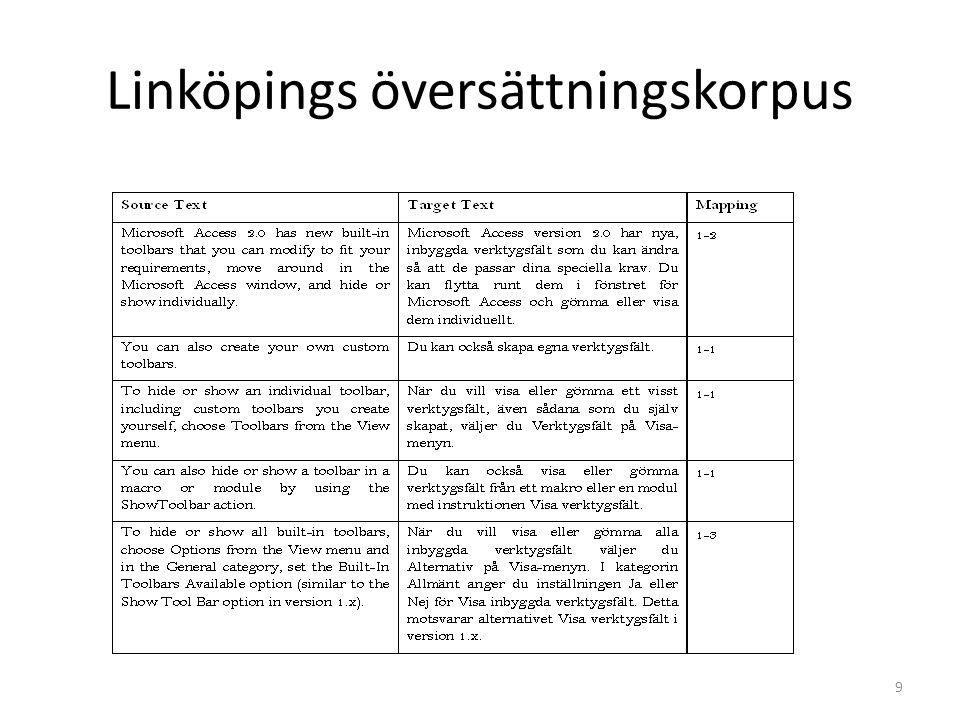 9 Linköpings översättningskorpus