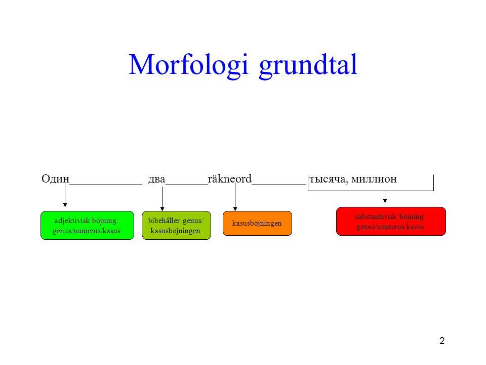2 Morfologi grundtal Один____________ два_______räkneord_________ тысяча, миллион adjektivisk böjning: genus/numerus/kasus bibehåller genus/ kasusböjn