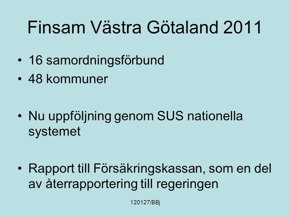 120127/BBj Finsam-samverkan i Västra Götaland 2011 162 miljoner i medelstillgångar varav 7 miljoner - strukturövergripande insatser varav 126 miljoner - individinriktade insatser (exkl ESF-medel) varav 22 miljoner för att driva förbunden