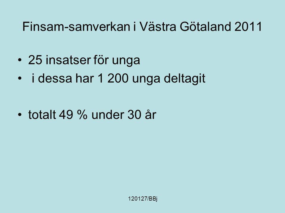 120127/BBj Finsam-samverkan i Västra Götaland 2011 25 insatser för unga i dessa har 1 200 unga deltagit totalt 49 % under 30 år