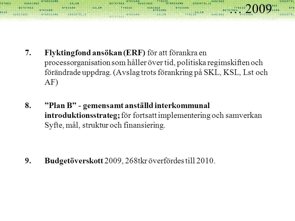 … 2009 7.Flyktingfond ansökan (ERF) för att förankra en processorganisation som håller över tid, politiska regimskiften och förändrade uppdrag.