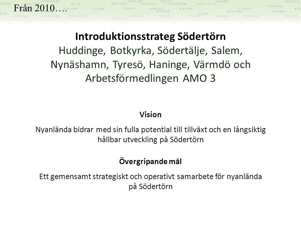 Introduktionsstrateg Södertörn Huddinge, Botkyrka, Södertälje, Salem, Nynäshamn, Tyresö, Haninge, Värmdö och Arbetsförmedlingen AMO 3 Vision Nyanlända bidrar med sin fulla potential till tillväxt och en långsiktig hållbar utveckling på Södertörn Övergripande mål Ett gemensamt strategiskt och operativt samarbete för nyanlända på Södertörn Från 2010….