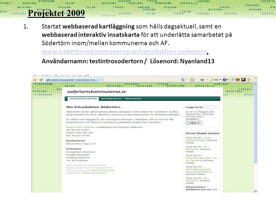 1.Startat webbaserad kartläggning som hålls dagsaktuell, samt en webbaserad interaktiv insatskarta för att underlätta samarbetet på Södertörn inom/mellan kommunerna och AF.