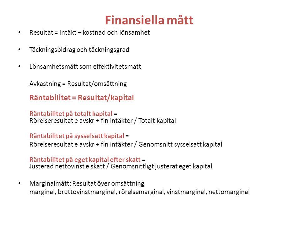 Finansiella mått Resultat = Intäkt – kostnad och lönsamhet Täckningsbidrag och täckningsgrad Lönsamhetsmått som effektivitetsmått Avkastning = Resultat/omsättning Räntabilitet = Resultat/kapital Räntabilitet på totalt kapital = Rörelseresultat e avskr + fin intäkter / Totalt kapital Räntabilitet på sysselsatt kapital = Rörelseresultat e avskr + fin intäkter / Genomsnitt sysselsatt kapital Räntabilitet på eget kapital efter skatt = Justerad nettovinst e skatt / Genomsnittligt justerat eget kapital Marginalmått: Resultat över omsättning marginal, bruttovinstmarginal, rörelsemarginal, vinstmarginal, nettomarginal
