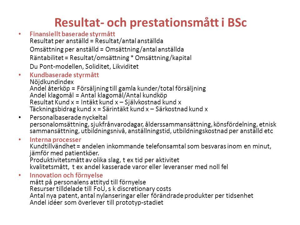 Resultat- och prestationsmått i BSc Finansiellt baserade styrmått Resultat per anställd = Resultat/antal anställda Omsättning per anställd = Omsättning/antal anställda Räntabilitet = Resultat/omsättning * Omsättning/kapital Du Pont-modellen, Soliditet, Likviditet Kundbaserade styrmått Nöjdkundindex Andel återköp = Försäljning till gamla kunder/total försäljning Andel klagomål = Antal klagomål/Antal kundköp Resultat Kund x = Intäkt kund x – Självkostnad kund x Täckningsbidrag kund x = Särintäkt kund x – Särkostnad kund x Personalbaserade nyckeltal personalomsättning, sjukfrånvarodagar, ålderssammansättning, könsfördelning, etnisk sammansättning, utbildningsnivå, anställningstid, utbildningskostnad per anställd etc Interna processer Kundtillvändhet = andelen inkommande telefonsamtal som besvaras inom en minut, jämför med patientköer.