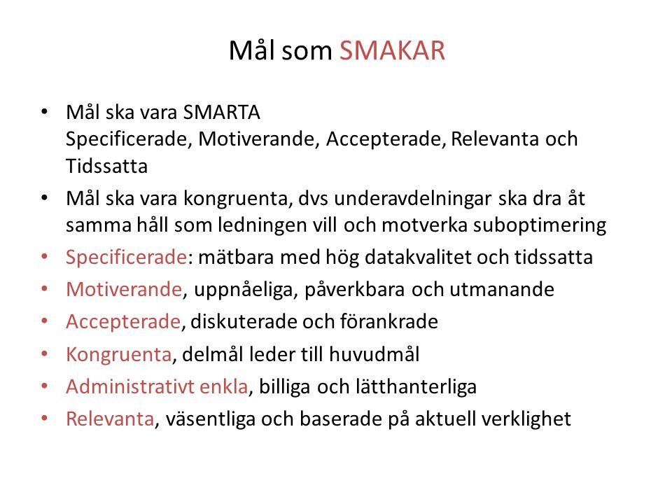 Mål som SMAKAR Mål ska vara SMARTA Specificerade, Motiverande, Accepterade, Relevanta och Tidssatta Mål ska vara kongruenta, dvs underavdelningar ska