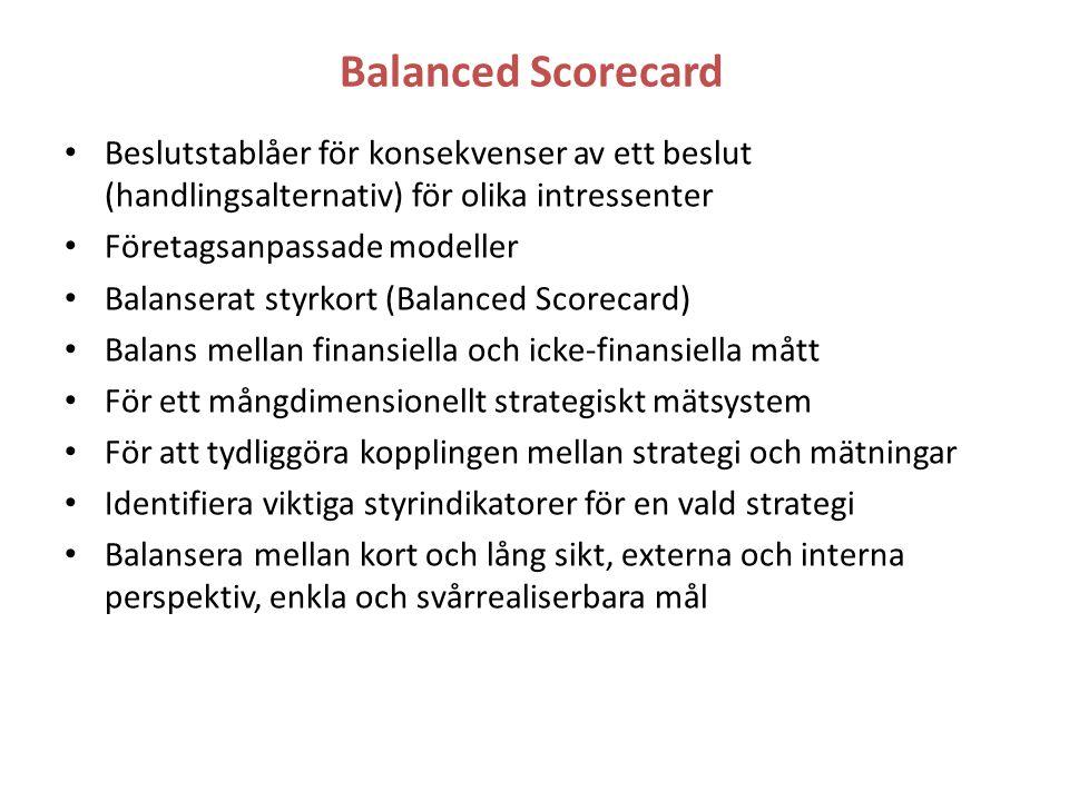 Balanced Scorecard Beslutstablåer för konsekvenser av ett beslut (handlingsalternativ) för olika intressenter Företagsanpassade modeller Balanserat styrkort (Balanced Scorecard) Balans mellan finansiella och icke-finansiella mått För ett mångdimensionellt strategiskt mätsystem För att tydliggöra kopplingen mellan strategi och mätningar Identifiera viktiga styrindikatorer för en vald strategi Balansera mellan kort och lång sikt, externa och interna perspektiv, enkla och svårrealiserbara mål