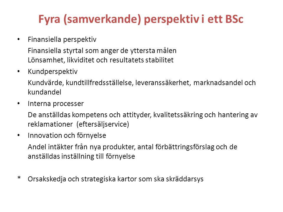 Fyra (samverkande) perspektiv i ett BSc Finansiella perspektiv Finansiella styrtal som anger de yttersta målen Lönsamhet, likviditet och resultatets stabilitet Kundperspektiv Kundvärde, kundtillfredsställelse, leveranssäkerhet, marknadsandel och kundandel Interna processer De anställdas kompetens och attityder, kvalitetssäkring och hantering av reklamationer (eftersäljservice) Innovation och förnyelse Andel intäkter från nya produkter, antal förbättringsförslag och de anställdas inställning till förnyelse *Orsakskedja och strategiska kartor som ska skräddarsys