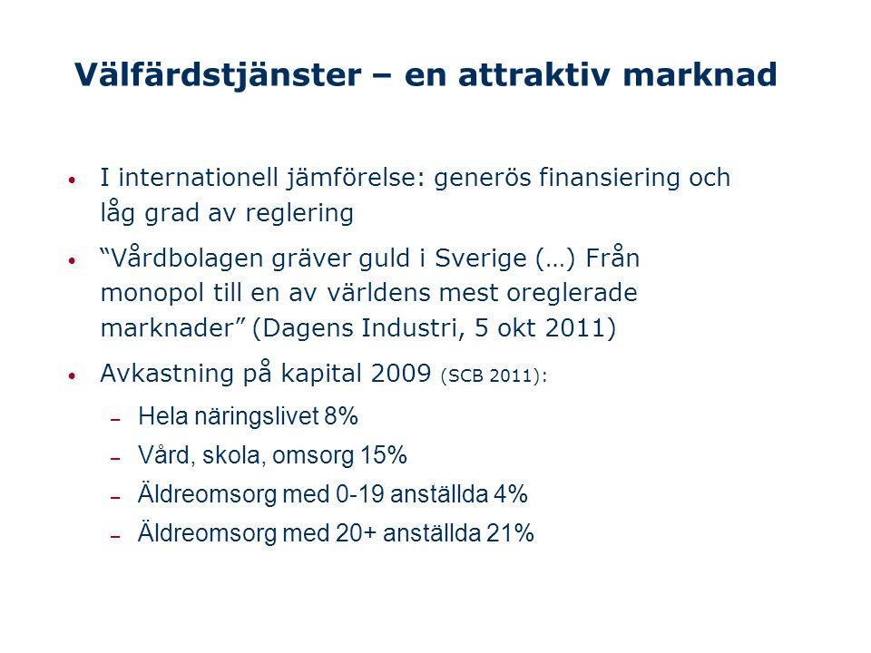 Välfärdstjänster – en attraktiv marknad I internationell jämförelse: generös finansiering och låg grad av reglering Vårdbolagen gräver guld i Sverige (…) Från monopol till en av världens mest oreglerade marknader (Dagens Industri, 5 okt 2011) Avkastning på kapital 2009 (SCB 2011): – Hela näringslivet 8% – Vård, skola, omsorg 15% – Äldreomsorg med 0-19 anställda 4% – Äldreomsorg med 20+ anställda 21%