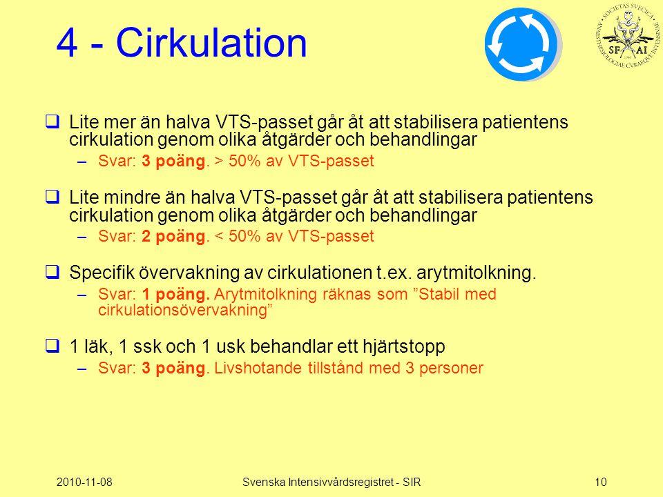 2010-11-08Svenska Intensivvårdsregistret - SIR10 4 - Cirkulation  Lite mer än halva VTS-passet går åt att stabilisera patientens cirkulation genom ol