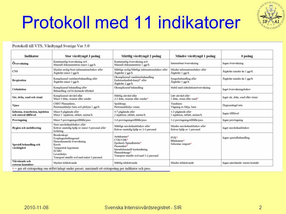 2010-11-08Svenska Intensivvårdsregistret - SIR3 Vårdtyngd Sverige - VTS  VTS består av 11 olika indikatorer  Bedömningen skall vara motiverad av ett behov hos patienten.