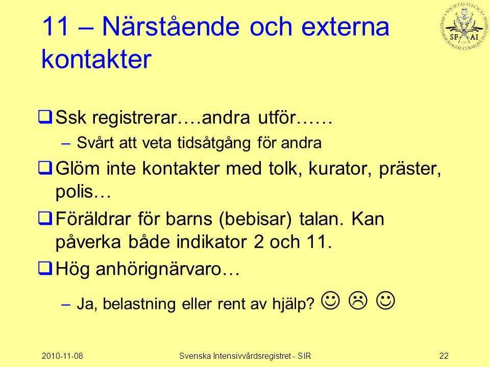 2010-11-08Svenska Intensivvårdsregistret - SIR22 11 – Närstående och externa kontakter  Ssk registrerar….andra utför…… –Svårt att veta tidsåtgång för