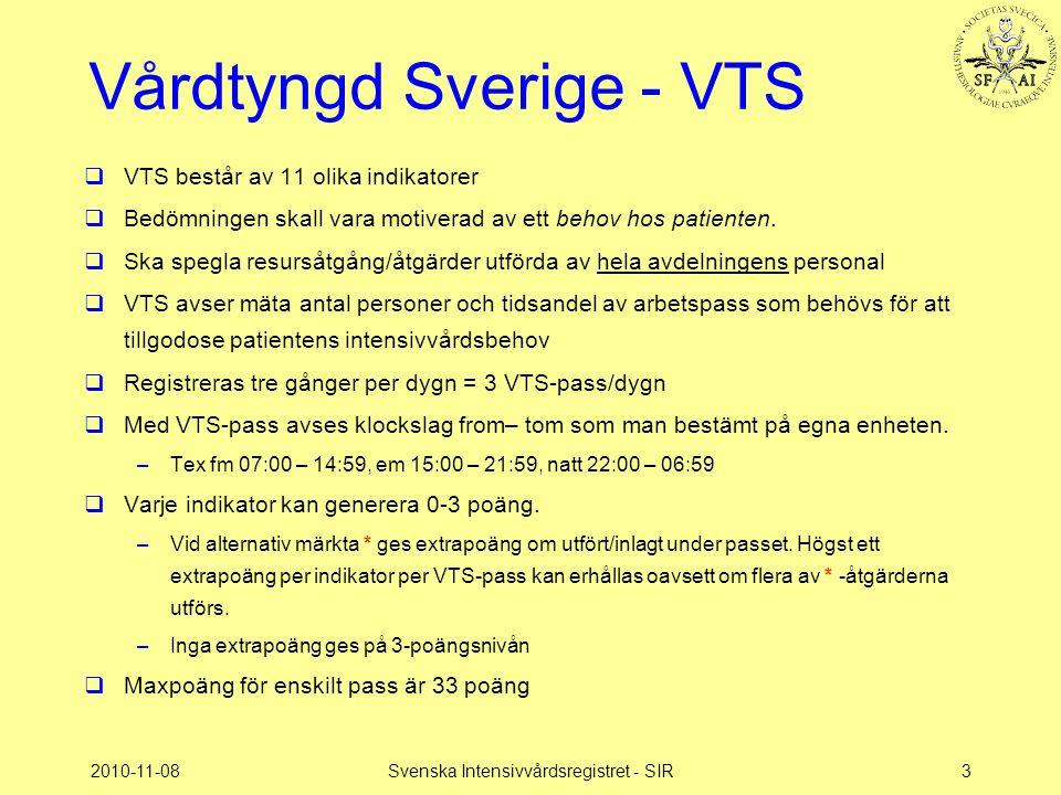 2010-11-08Svenska Intensivvårdsregistret - SIR3 Vårdtyngd Sverige - VTS  VTS består av 11 olika indikatorer  Bedömningen skall vara motiverad av ett