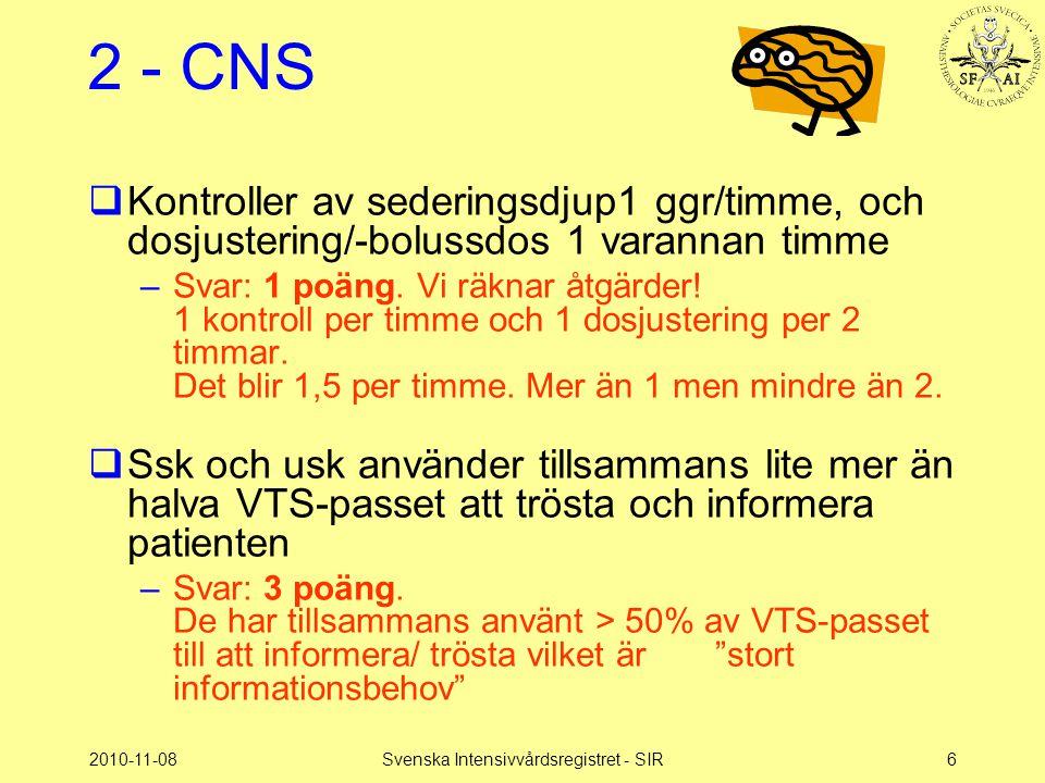 2010-11-08Svenska Intensivvårdsregistret - SIR17 9 – Hygien, mobilisering  2 usk och 1 ssk har använt mer än halva VTS-passet till att renbädda, patienthygien och mobilisering –Svar: 3 poäng.