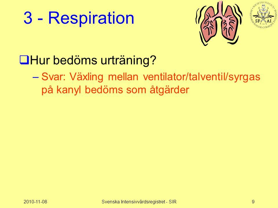 2010-11-08Svenska Intensivvårdsregistret - SIR9 3 - Respiration  Hur bedöms urträning? –Svar: Växling mellan ventilator/talventil/syrgas på kanyl bed