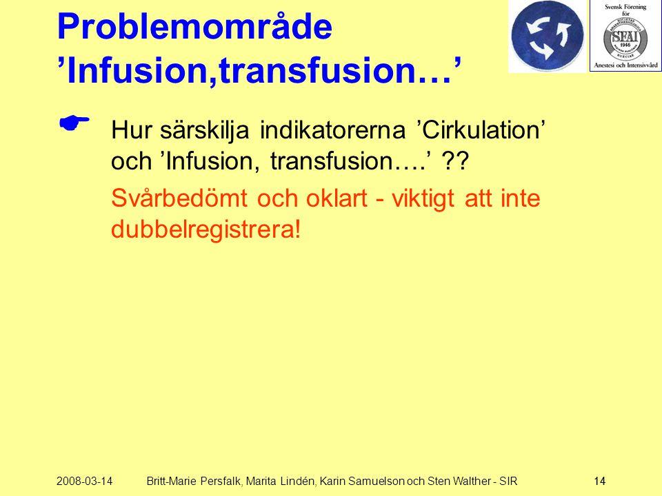2008-03-14Britt-Marie Persfalk, Marita Lindén, Karin Samuelson och Sten Walther - SIR14 Problemområde 'Infusion,transfusion…'  Hur särskilja indikato