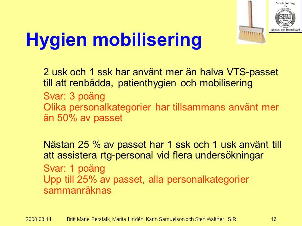 2008-03-14Britt-Marie Persfalk, Marita Lindén, Karin Samuelson och Sten Walther - SIR16 Hygien mobilisering 2 usk och 1 ssk har använt mer än halva VT