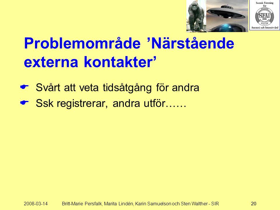 2008-03-14Britt-Marie Persfalk, Marita Lindén, Karin Samuelson och Sten Walther - SIR20 Problemområde 'Närstående externa kontakter'  Svårt att veta