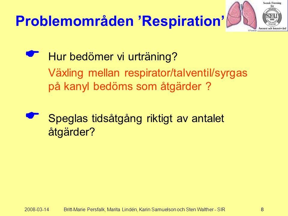 2008-03-14Britt-Marie Persfalk, Marita Lindén, Karin Samuelson och Sten Walther - SIR88 Problemområden 'Respiration'  Hur bedömer vi urträning? Växli
