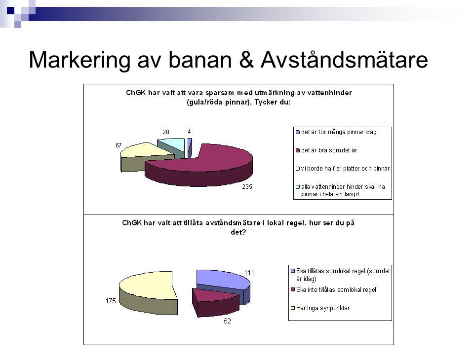 Markering av banan & Avståndsmätare