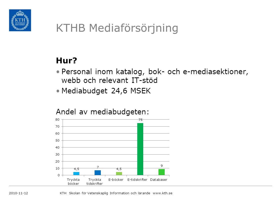 KTHB Mediaförsörjning Hur.