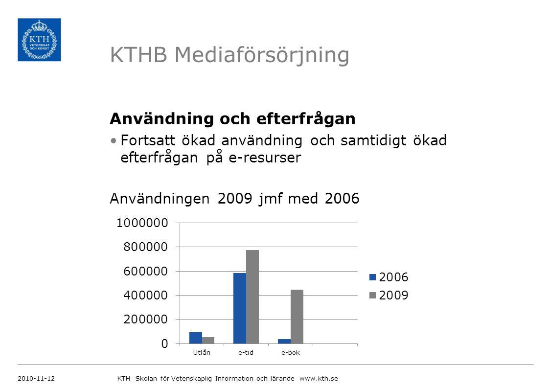 KTHB Mediaförsörjning Användning och efterfrågan Fortsatt ökad användning och samtidigt ökad efterfrågan på e-resurser Användningen 2009 jmf med 2006 2010-11-12KTH Skolan för Vetenskaplig Information och lärande www.kth.se