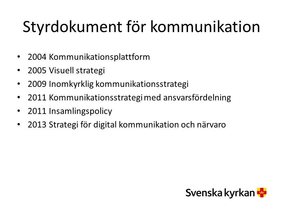 2004 Kommunikationsplattform 2005 Visuell strategi 2009 Inomkyrklig kommunikationsstrategi 2011 Kommunikationsstrategi med ansvarsfördelning 2011 Insa