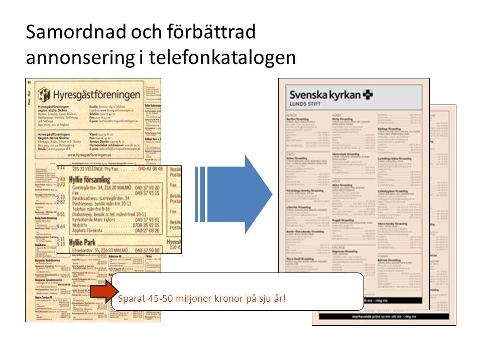 Samordnad och förbättrad annonsering i telefonkatalogen Sparat 45-50 miljoner kronor på sju år!
