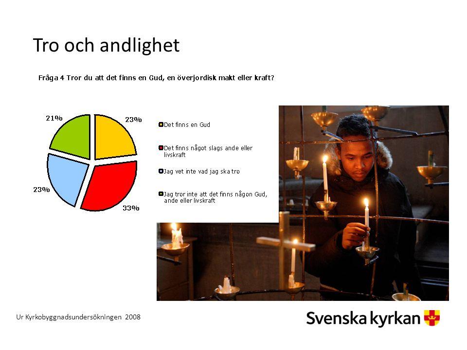 Kontakt med Svenska kyrkan: Alla Fråga: I vilka av följande sammanhang har du varit i kontakt med, eller engagerat dig i, Svenska kyrkan det senaste året.