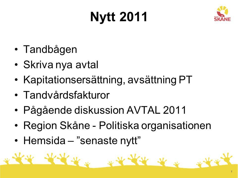 2 Nytt 2011 Tandbågen Skriva nya avtal Kapitationsersättning, avsättning PT Tandvårdsfakturor Pågående diskussion AVTAL 2011 Region Skåne - Politiska