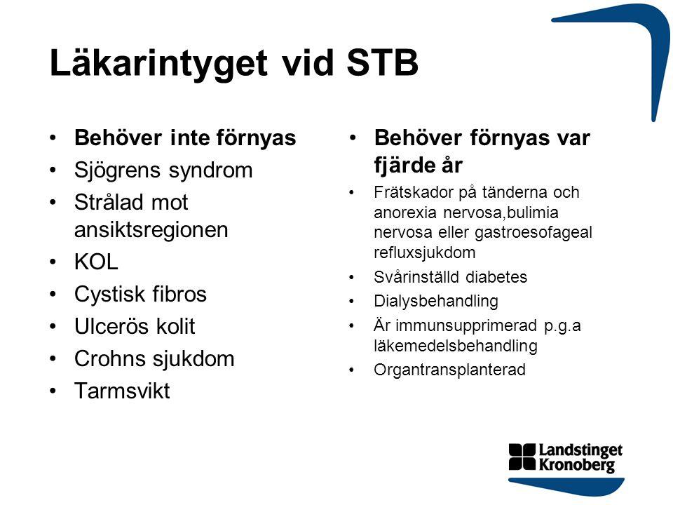 Läkarintyget vid STB Behöver inte förnyas Sjögrens syndrom Strålad mot ansiktsregionen KOL Cystisk fibros Ulcerös kolit Crohns sjukdom Tarmsvikt Behöv