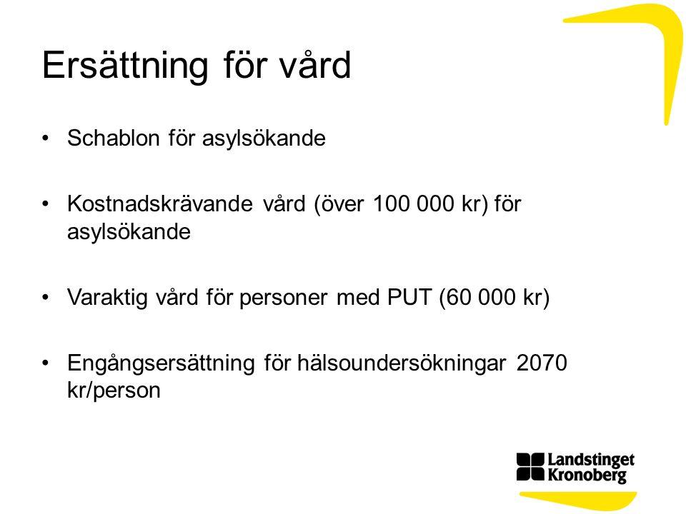 Ersättning för vård Schablon för asylsökande Kostnadskrävande vård (över 100 000 kr) för asylsökande Varaktig vård för personer med PUT (60 000 kr) En