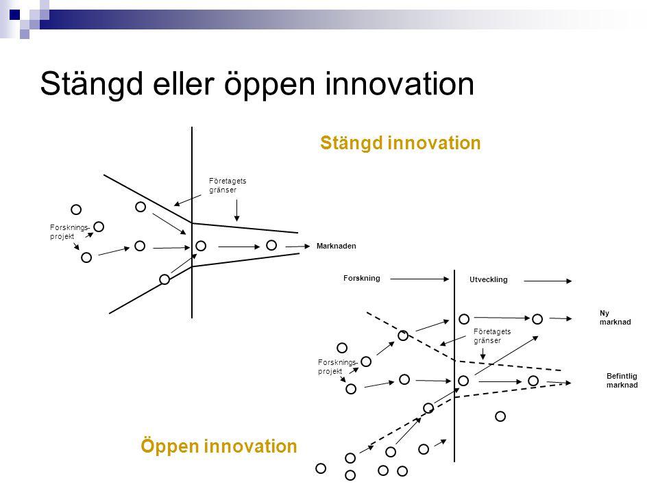 Stängd eller öppen innovation Stängd innovation Öppen innovation Forskning Utveckling Ny marknad Befintlig marknad Forsknings- projekt Företagets grän