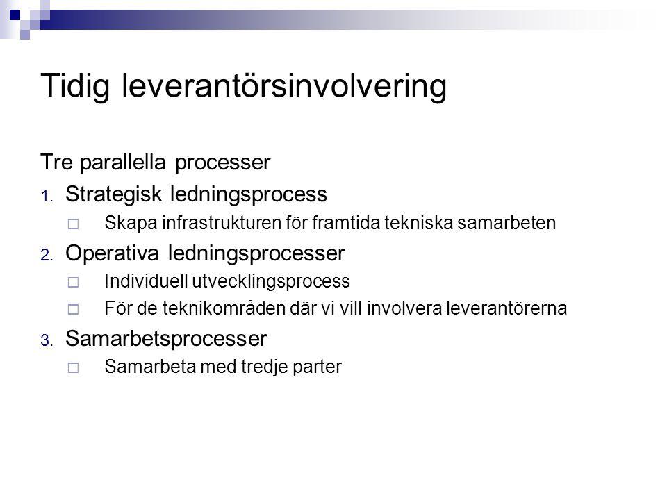 Tidig leverantörsinvolvering Tre parallella processer 1. Strategisk ledningsprocess  Skapa infrastrukturen för framtida tekniska samarbeten 2. Operat