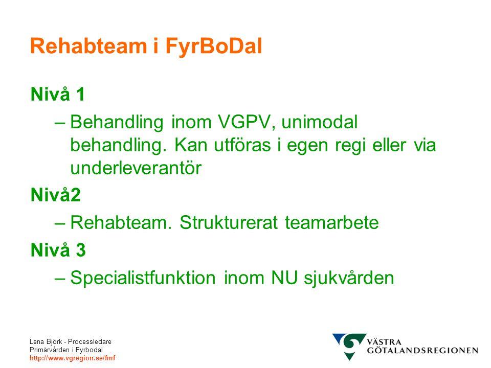 Lena Björk - Processledare Primärvården i Fyrbodal http://www.vgregion.se/fmf Rehabteam i FyrBoDal Nivå 1 –Behandling inom VGPV, unimodal behandling.