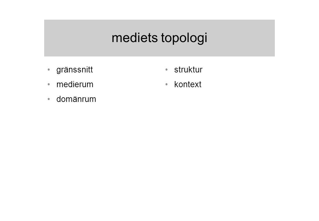 mediets topologi gränssnitt medierum domänrum struktur kontext