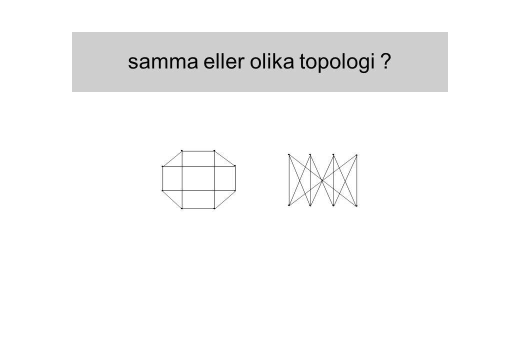samma eller olika topologi
