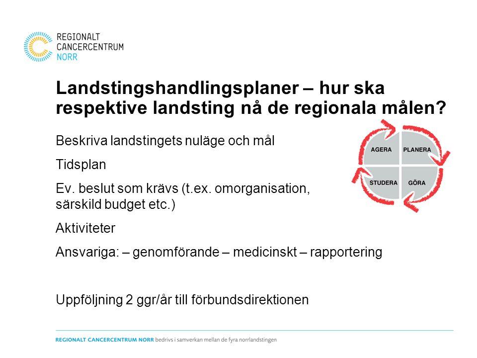 Landstingshandlingsplaner – hur ska respektive landsting nå de regionala målen? Beskriva landstingets nuläge och mål Tidsplan Ev. beslut som krävs (t.